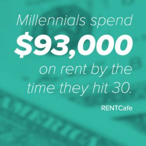 Millennials Rent Down Payment